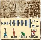 História da Matemática Moderna