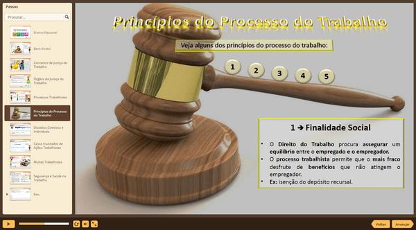 Ensino-Nacional-Legislacao-Trabalhista-Principios-do-Processo-do-Trabalho