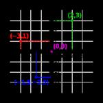Curso Funções Matemáticas