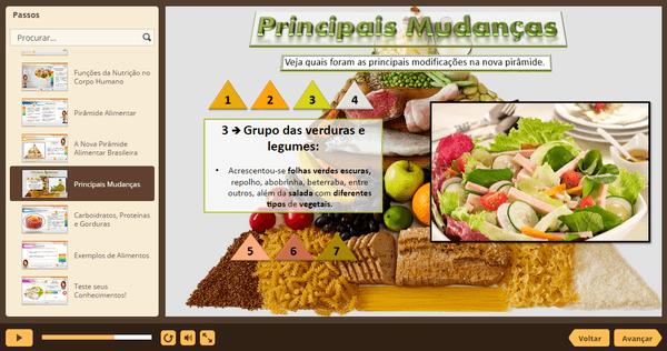 Ensino-Nacional-Nutricao-Infantil-Principais-Mudancas-Piramide